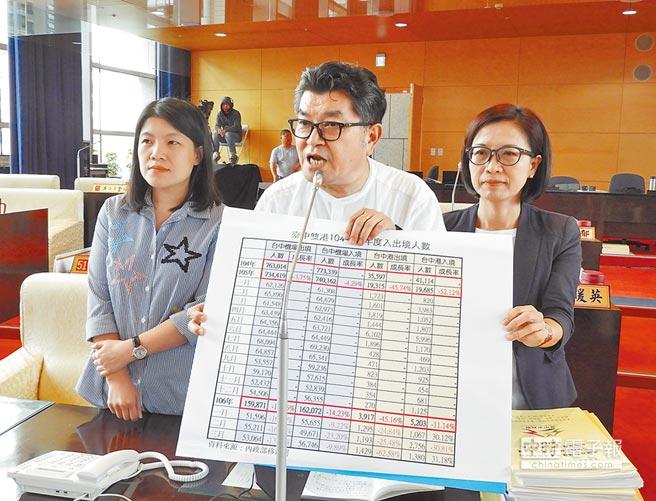 台中市議員張廖乃綸、李中、朱暖英(由左至右),昨天在市議會中,關心市府的財務狀況!(陳世宗攝)
