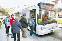 電動公車附加價值率 扼殺產業