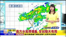 降雨氣溫降 北部28度中南部30度