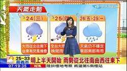 今高溫上看32-34度 午後雷陣雨範圍擴大