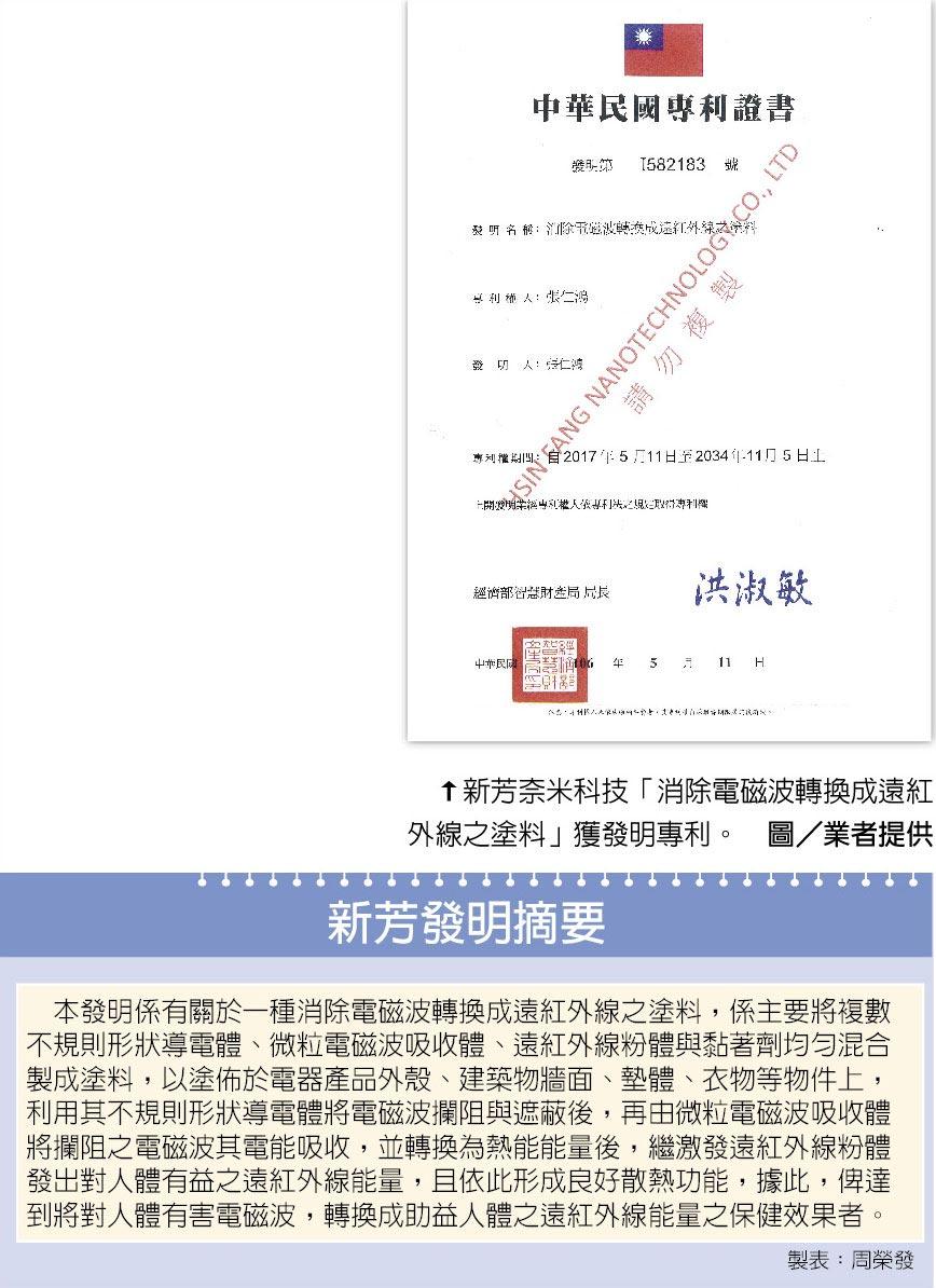 新芳奈米科技「消除電磁波轉換成遠紅外線之塗料」獲發明專利。圖/業者提供