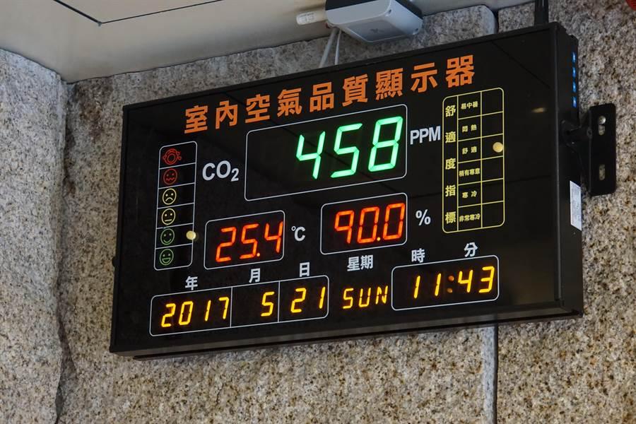 飯店內到處都有溫度濕度與空氣品質監測器。(圖/姚舜攝)