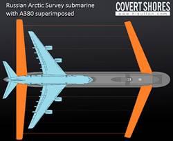 俄國北極探勘潛艦 將比巨無霸客機還大