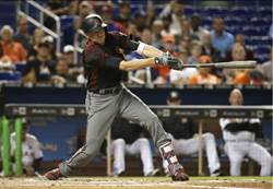 MLB》又敗在牛棚 馬林魚遭響尾蛇逆轉