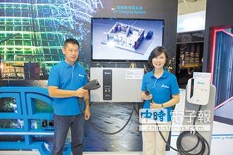 展現系統整合實力與最新消費性產品 台達物理世界 Computex吸睛
