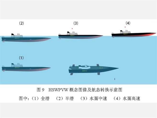 大陸「半潛式水下武庫艦」,是既能潛水,又能水面航行的火力艦。(圖/風揚軍事)