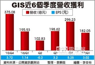 業成 Q2營收拚季增2成