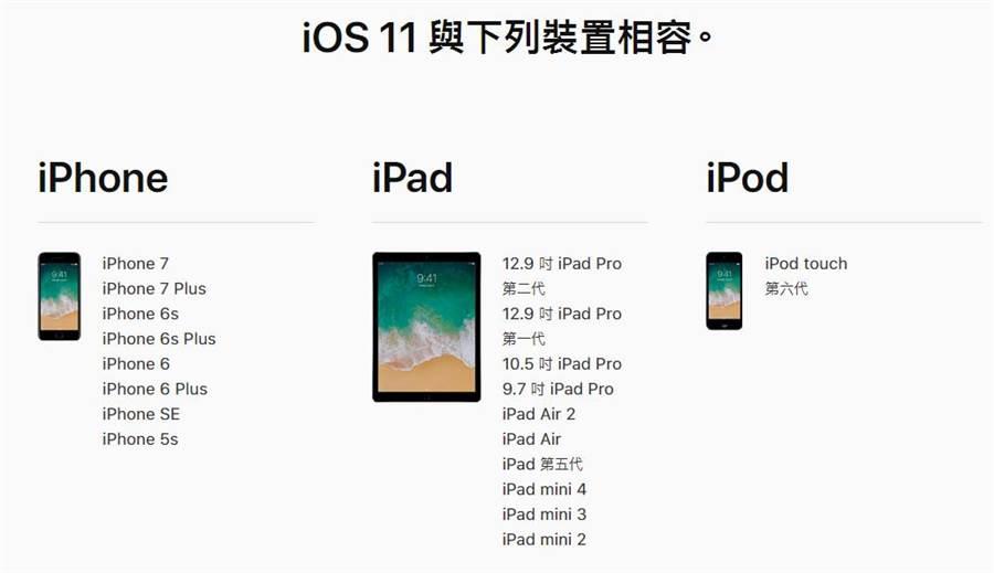 可升級iOS 11的iDevice。(圖/翻攝蘋果官網)