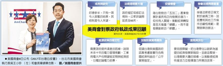 美國商會8日公布《2017年台灣白皮書》,台北市美國商會執行長吳王小珍 (左)和會長章錦華合影。圖/美國商會提供
