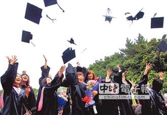 英語畢業門檻 陸大學早鬆綁