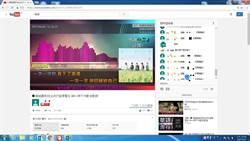 YouTube直播搞電台  「兔頭哥」違著作權法遭函送