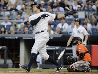 MLB》怪力無極限!洋基賈吉敲史上最速194km轟