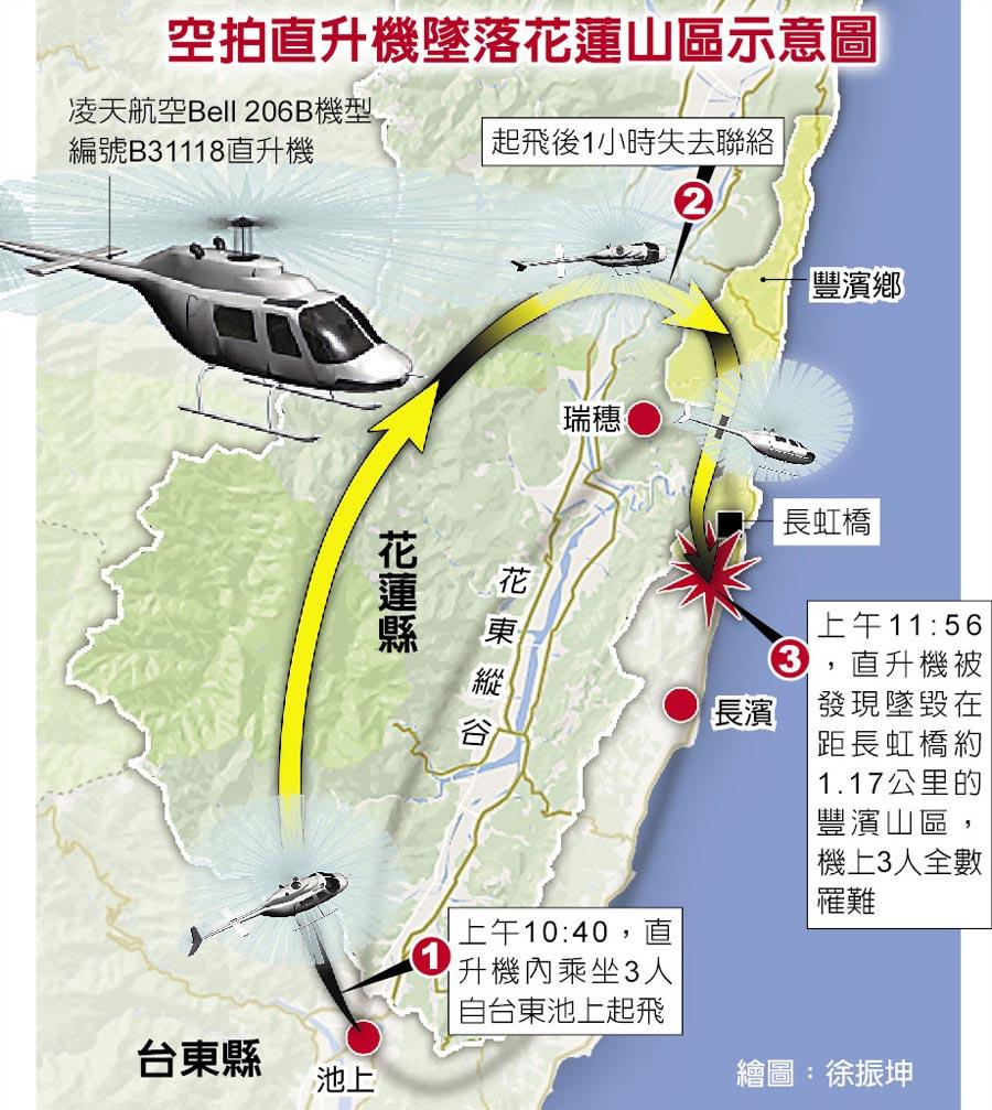 空拍直升機墜落花蓮山區示意圖