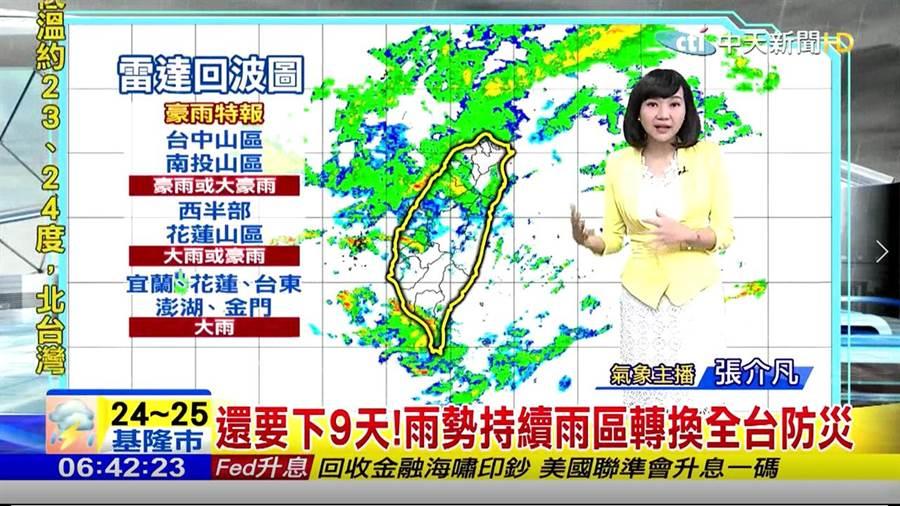 還要下9天!雨勢持續雨區轉換全台防災