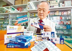 肉毒桿菌毒素3藥品 7月起納管
