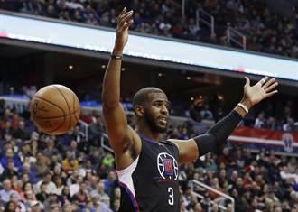 NBA》火箭總管自爆 說服保羅靠哈登!