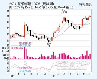 長榮海 喜迎產業旺季