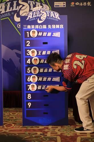 影》明星賽公布先發 白隊開路先鋒竟是林智勝?