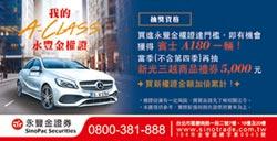 台灣權王-觀光、遊戲業 迎暑假旺季