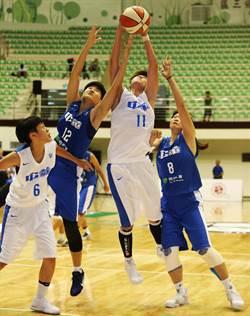 瓊斯盃》中華白勝印度 8月移訓抗韓職業隊