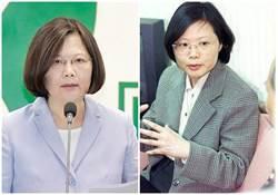 王丰:蔡英文從迷戀中國事物到認同台獨  轉變是因...