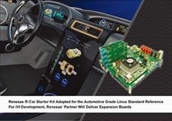 瑞薩 推出R-Car入門套件