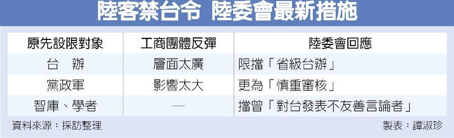 陸客禁台令 陸委會最新措施