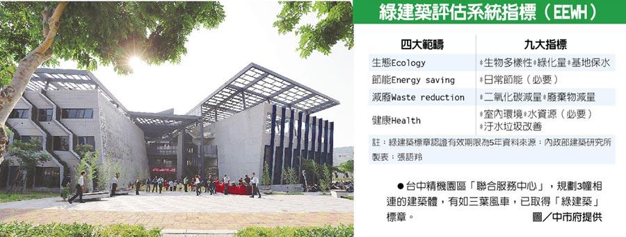 台中精機園區「聯合服務中心」,規劃3幢相連的建築體,有如三葉風車,已取得「綠建築」標章。圖/中市府提供