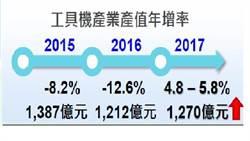 成長動能回來了 工具機產業產值年增5.8%