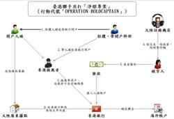 台港警同步執行「淨朋專案」 掃蕩交友詐欺集團53嫌