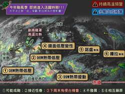 群魔亂舞 一張圖看懂6旋太平洋跳探戈