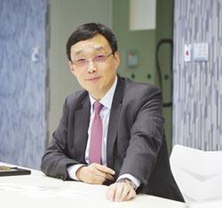 郭明鑑:低利環境 更需要政策開放