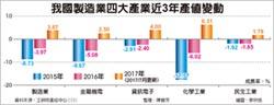 IEK:台灣製造業面臨4好4壞