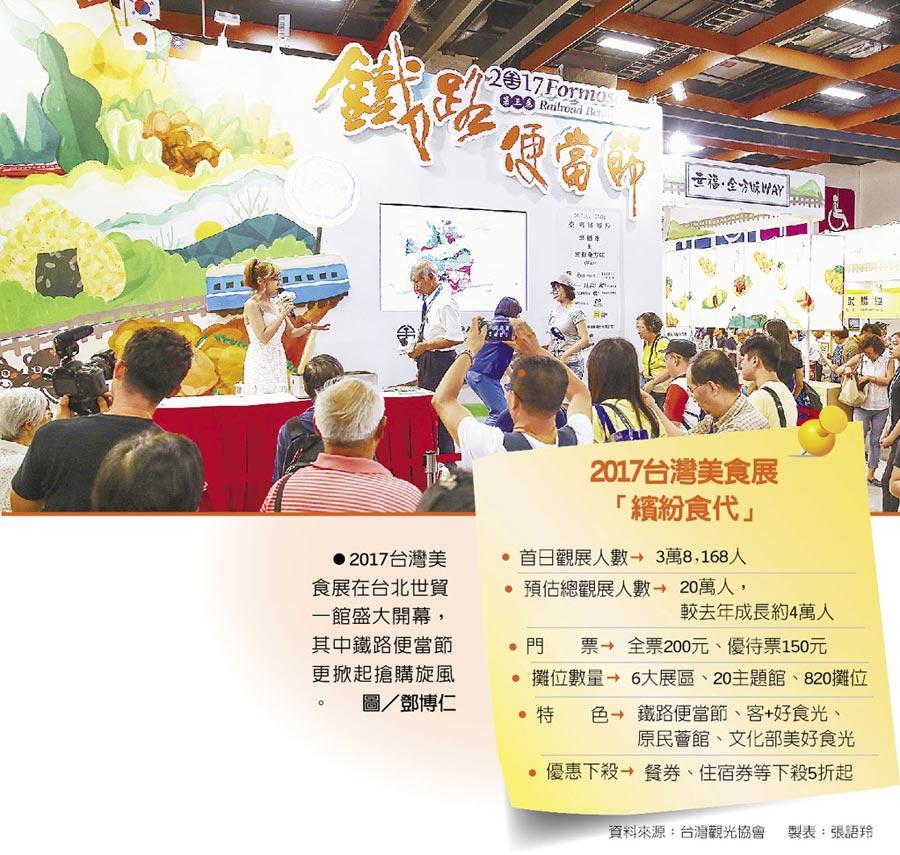 2017台灣美食展「繽紛食代」  ●2017台灣美食展在台北世貿一館盛大開幕,其中鐵路便當節更掀起搶購旋風。圖/鄧博仁