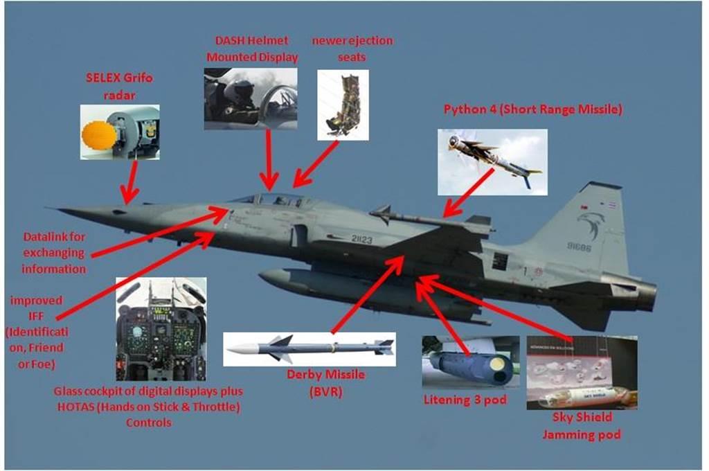 泰國空軍的F-5E升級計畫,航電、武裝都做了極大的改良。(圖/spacebattles)