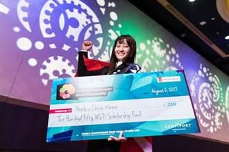 世界盃電腦技能競賽 陳薏安、林宜靜獲超人氣冠軍獎