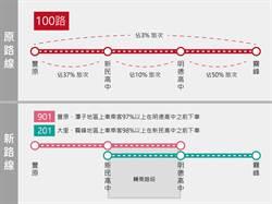 豐原-霧峰100路公車完成階段任務 24日由201、901路接棒