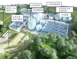 推動第三次垃圾處理革命 臺北市興建首座廚餘 生質能廠