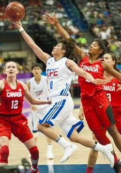 世大運》無視加拿大長人陣 中華女籃闖進4強
