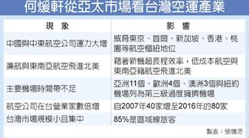 示警市場飽和 何煖軒:日、韓也僅有兩大航空公司