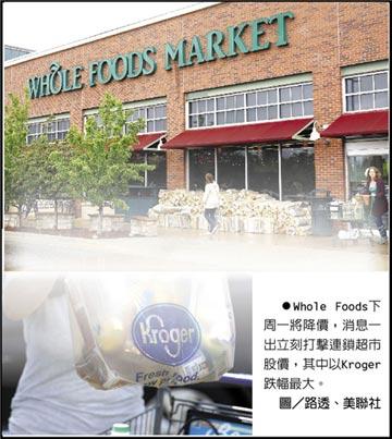 WHOLE FOODS降價 擊倒零售股
