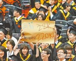 快追上台灣22K!上海洗碗工包吃住月領逾16K