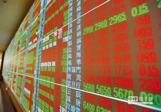 新聞聽尉遲》CCI調查 投資股票指標創2年新高
