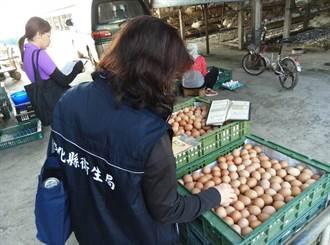 彰縣欣德牧場解除管制 6萬顆問題蛋遭萇記泰安「換蛋」流入嘉義縣