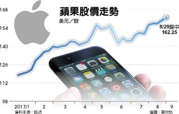 蘋果iPhone8 9月12日亮相