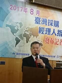i8暢旺台灣零組件 8月台灣PMI再擴張