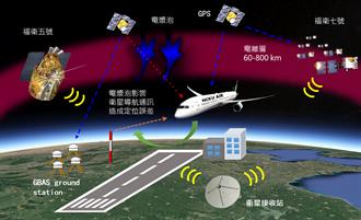 成大預測:太陽風暴台灣時間13日掠過地球