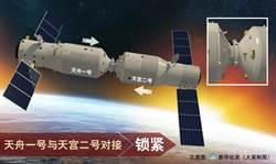 俄國科學家申請在大陸太空站做實驗