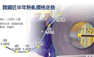 寶武鋼鐵 大漲10月內銷盤價