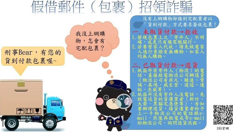 刑事局提醒民眾注意假包裹詐騙手法。(警方提供)